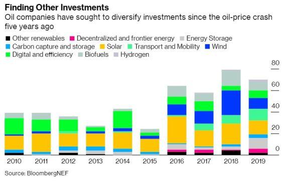 oil_energy1